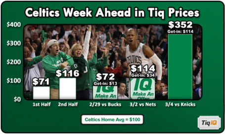 Celticsweekahead__2__medium