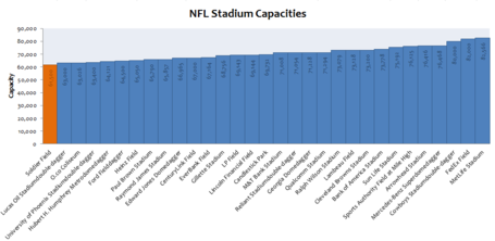 Nfl_stadium_capacities_medium