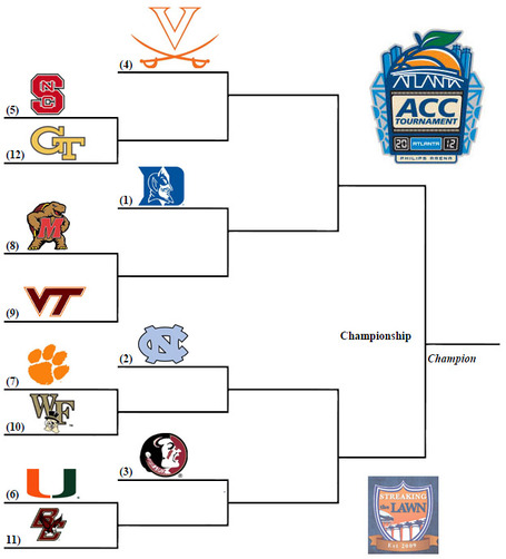 Accbracket_medium