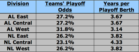 Playoff_odds_1_medium