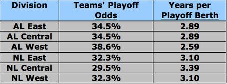 Playoff_odds_2_medium