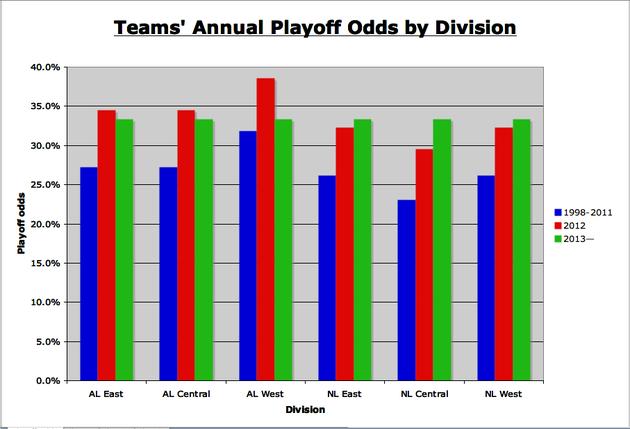 Playoff_odds_3_medium