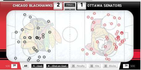 Sens-hawks_medium