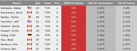 Leafs_ufas_medium