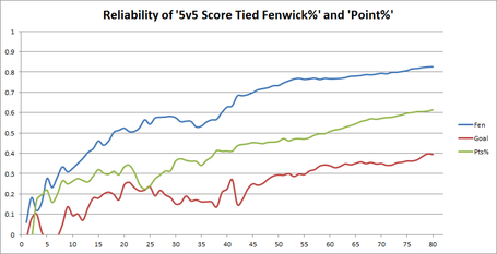 Fenwick_reliability_medium