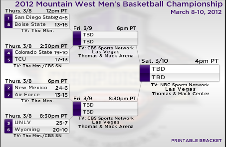 Mountain_west_conference_official_athletic_site_medium