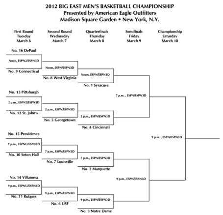 Bigeast_bracket_2012_medium
