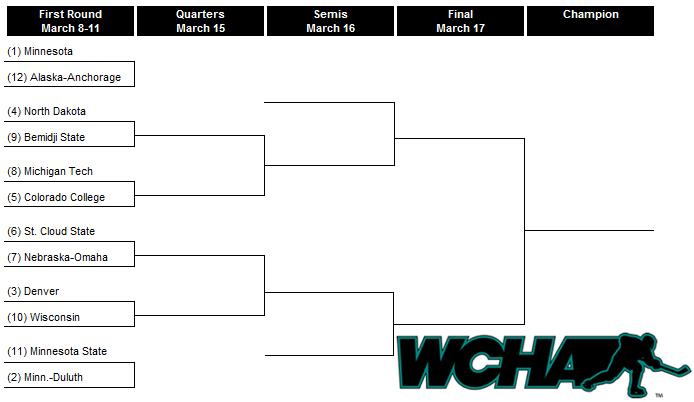 Wcha Hockey Tournament Bracket Minnesota Plays Alaska Anchorage In