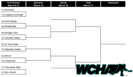 Wcha_bracket_medium