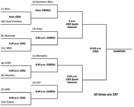 C-usa_bracket_medium