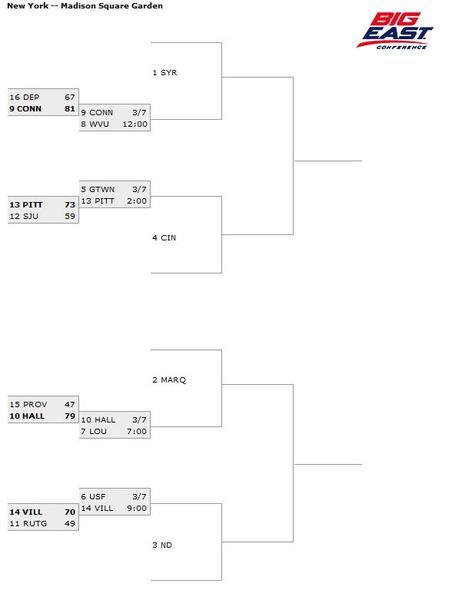 Big-east-tournament-bracket-2012_medium