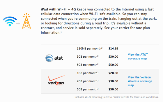 Ipad_lte_data_plans