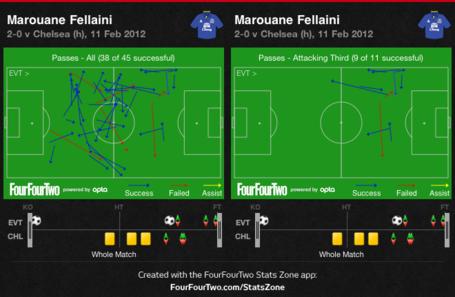 Fellaini_p2_medium
