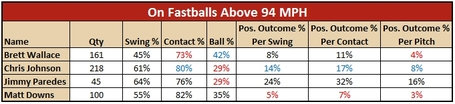 Fastballs_medium