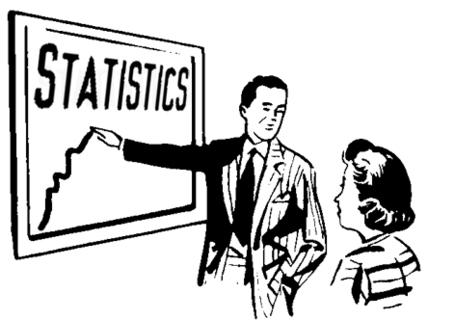 Statistics_3_medium