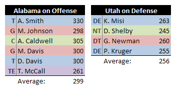 Utah-defense_medium