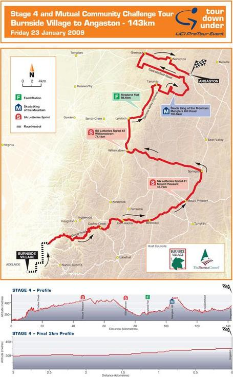 Tdu09_map_stage4_600__medium