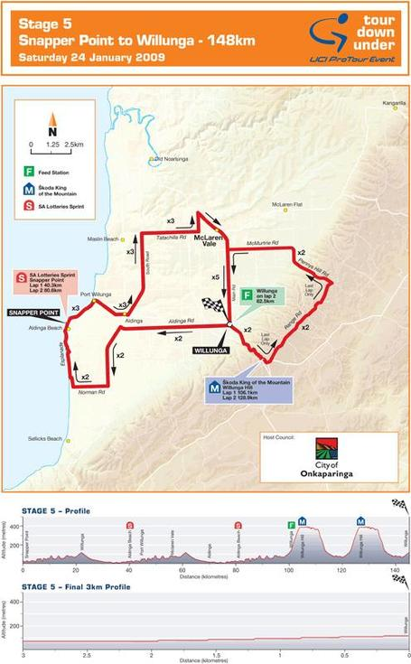 Tdu09_map_stage5_600__medium