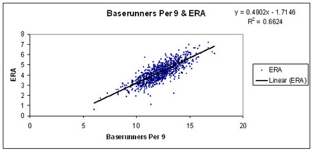 Baserunnerspernine_medium
