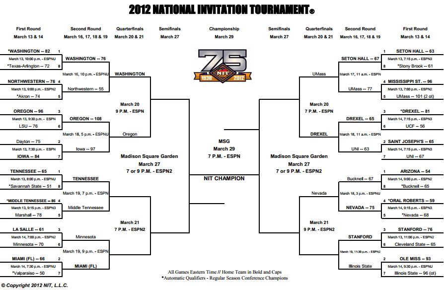 It is a picture of Nit Printable Bracket within 2019 nit