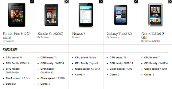 Amazon's 7-inch Kindle Fire HD vs  Nexus 7 and other
