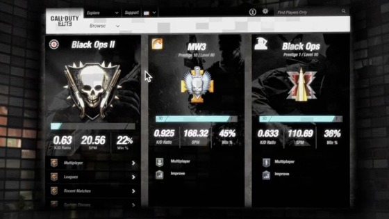 Call of Duty Elite becoming entirely free, DLC sold solo or