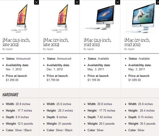 Can a 2011 iMac meet your needs?