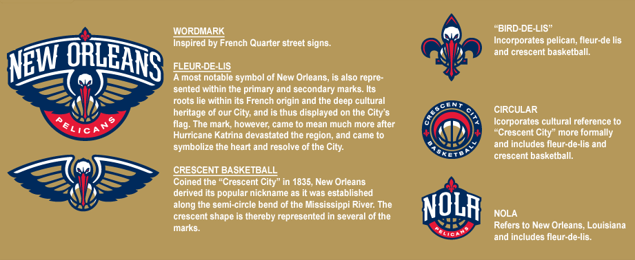 The New Orleans Pelicans logo: Why is that bird so angry