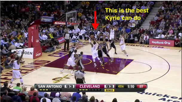 How The San Antonio Spurs Defended Kyrie Irving Better