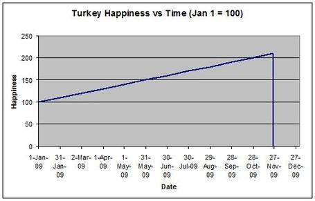 Turkey_medium