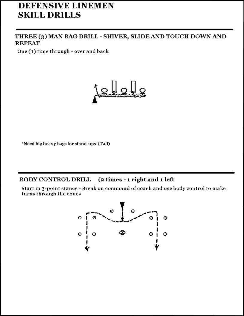 OUTSIDE LINEBACKER DRILLS DOWNLOAD