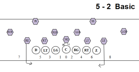 5 2 MONSTER DEFENSE PDF