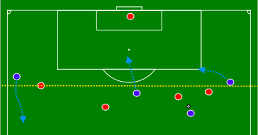 More Than You Ever Wanted To Know About The Offside Rule Sounder At Heart