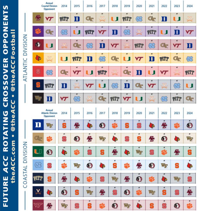 Football Schedule 2020 Nfl ACC football releases rotating cross division schedule details