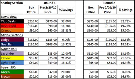 pretty nice 065bd ef595 new jersey devils season ticket prices