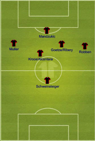 Pep Guardiola, the 4-1-4-1, and Tactical Flexibility