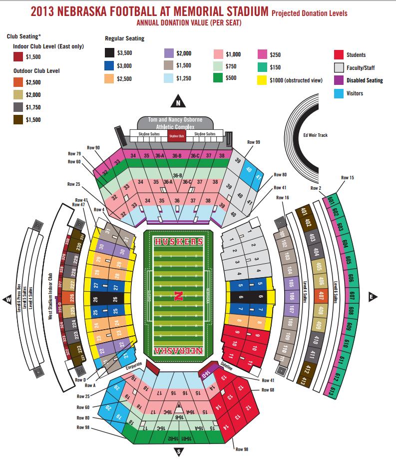 2017 Projected Levels Medium Nebraska Mild Deflation Across The Entire Stadium