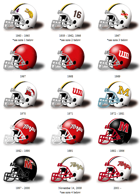 You Tell Us Are Maryland S Helmets Ugly Testudo Times