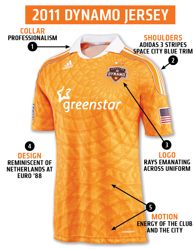 size 40 661ce 12794 MLS 2012 Kit Review by Chris Enger - SoccerNewsday.com