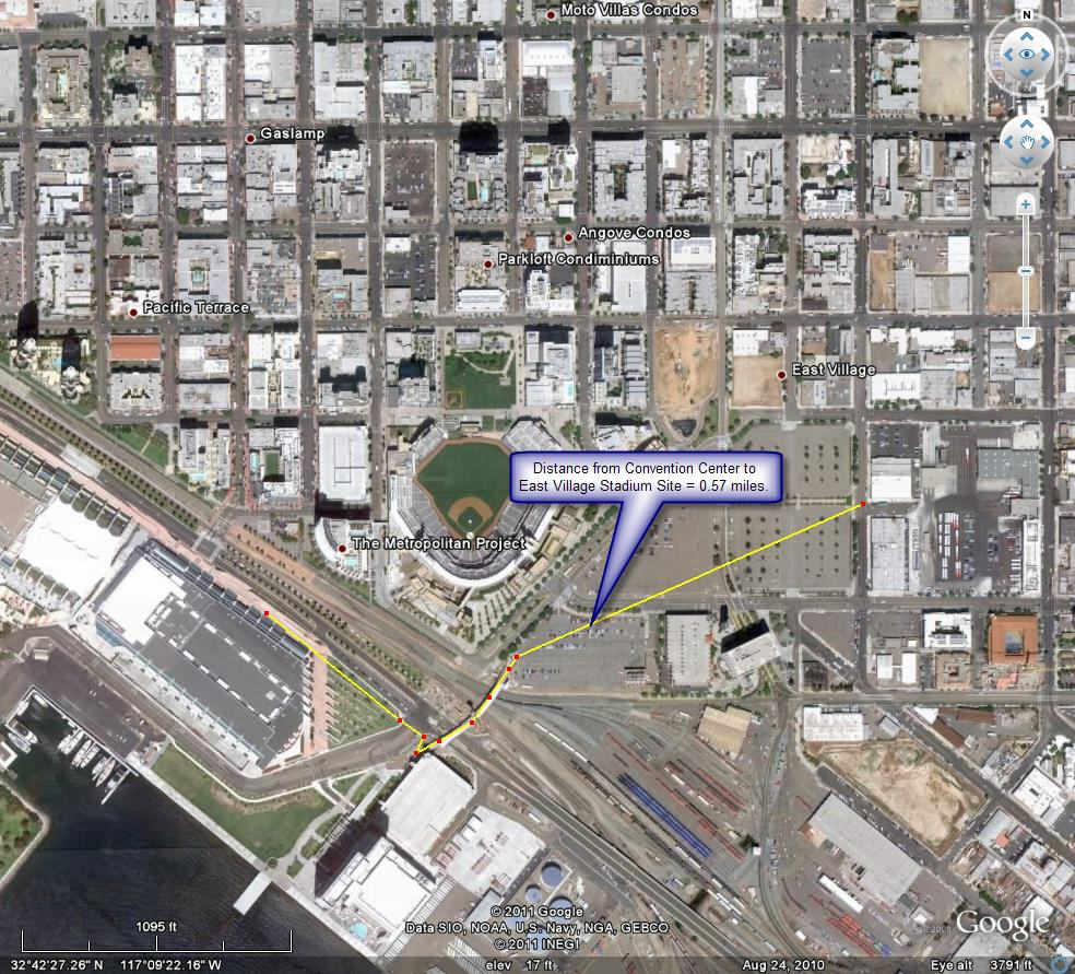 Chargers New Stadium: Stadium Thoughts And Musings... Convention Center Or