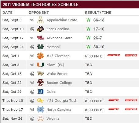 Clemson @ Virginia Tech Game Preview - Shakin The Southland