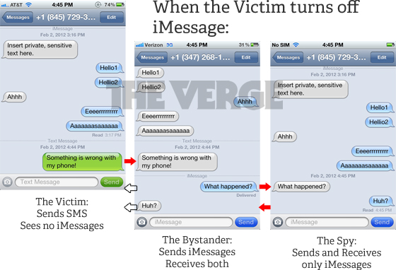 Accidental espionage: how iMessage conversations end up in the wrong